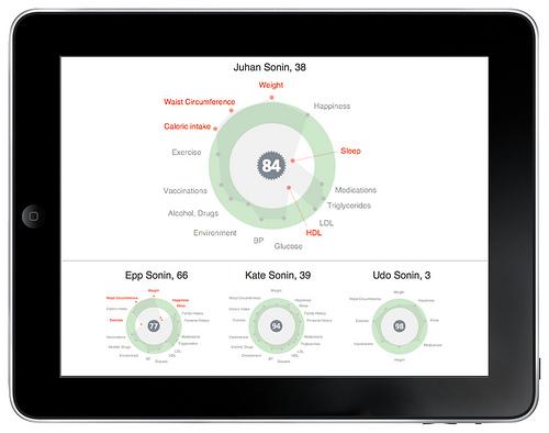 Tablet Health App